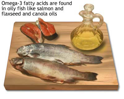 Omega 3 alert :Things you need to know